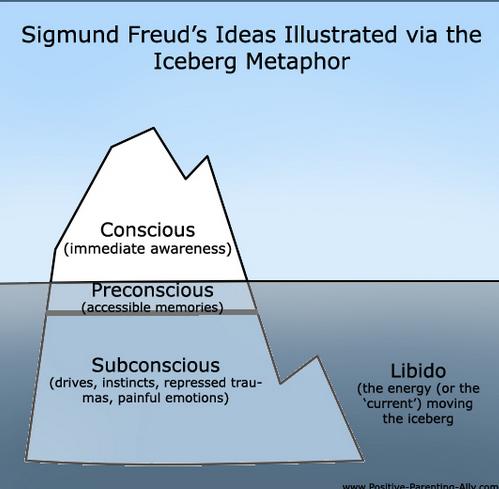 brain-iceberg-.....-mayor-navy