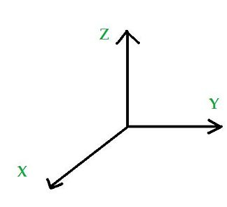 geometry-axis1.png